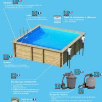 Achat piscine bois weva par lpc for Coque piscine 3x3