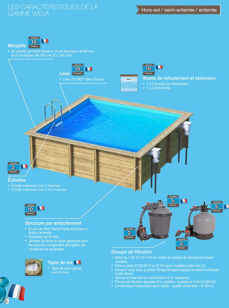 Achat piscine bois weva par lpc for Piscine carbon blanc